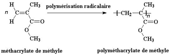 Formule chimique du PMMA
